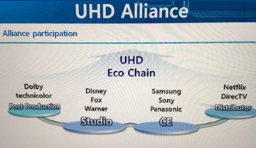 CES 2015 – Ultra HD, l'alleanza