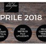 Le vie delle Foto, si parte con l'edizione 2018