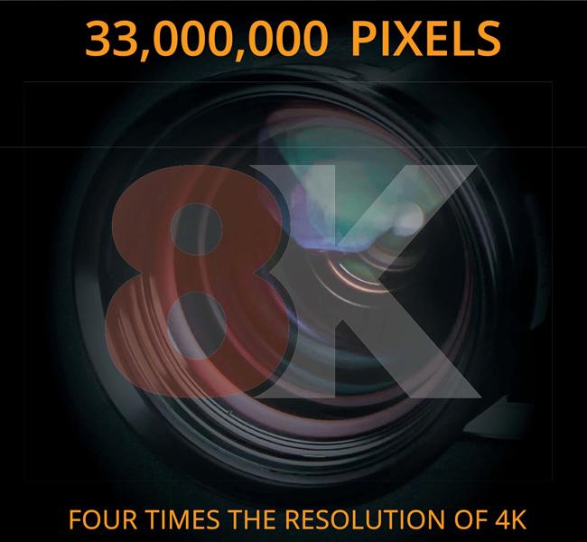 Digitale Projection 8K