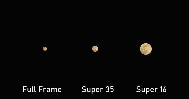 super luna 2020 con Canon C500 MIII