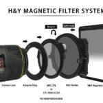 Image Consult distribuisce i filtri H&Y